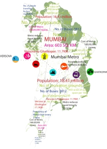 Arjun Rathi Metro Sky Gardens Mumbai Open Spaces Pyramid 2