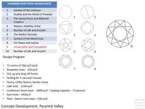 Arjun Rathi Pyramid Valley Concept 1