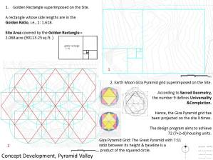 Arjun Rathi Pyramid Valley Concept 2