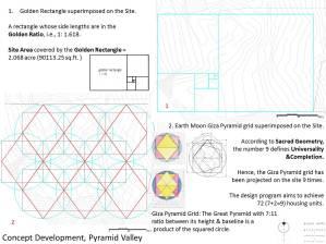 Arjun Rathi Pyramid Valley Concept 2
