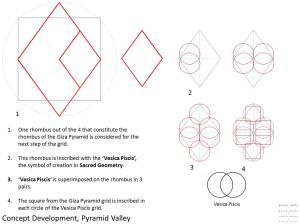 Arjun Rathi Pyramid Valley Concept 3