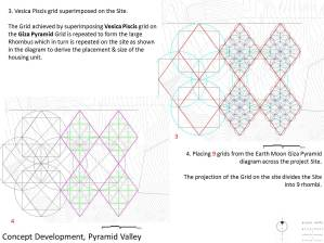 Arjun Rathi Pyramid Valley Concept 4