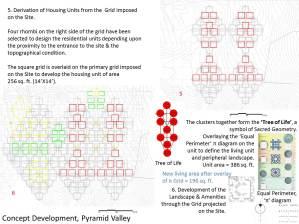 Arjun Rathi Pyramid Valley Concept 5