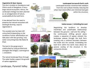 Arjun Rathi Pyramid Valley Site Plan 3